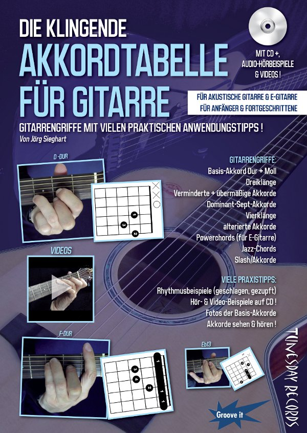 E-Gitarren-Bundle für angehende Gitarristen - inkl. gratis CD ...